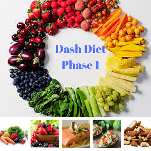 л-карнитина за отслабване в диетата DASH